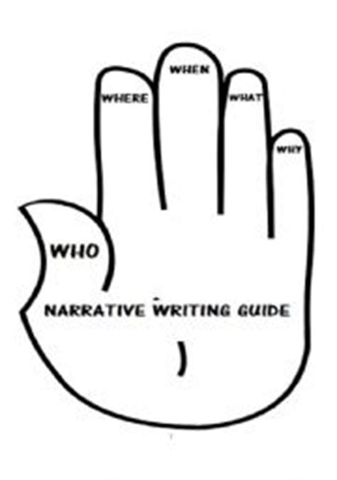 How to write an essay activity